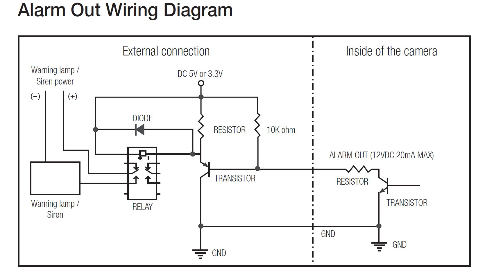 Camera - Alarm Out connected to a generic Relay Module ... on power window relay diagram, tamper switch wiring diagram, power wiring diagram, car alarm wiring diagram, 4 wire relay diagram, relay configuration diagram, color wiring diagram, relay connection diagram, dimensions wiring diagram, key wiring diagram, control wiring diagram, car relay diagram, fuse wiring diagram, transformer wiring diagram, alarm system wiring diagram, battery wiring diagram, alarm panel wiring diagram, 11 pin relay diagram, sensor wiring diagram, range wiring diagram,